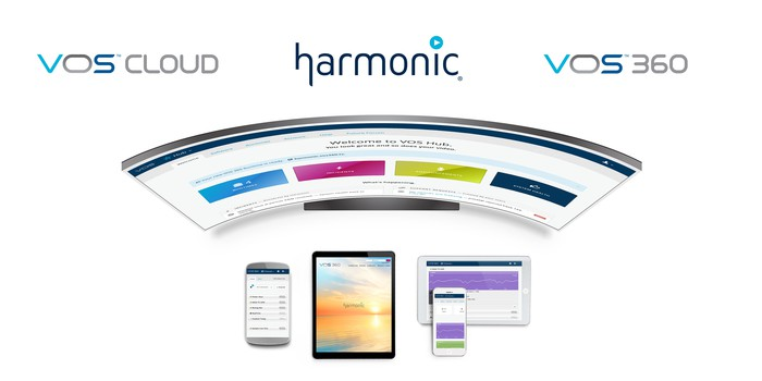 Layout of Harmonic cloud media processing platform.