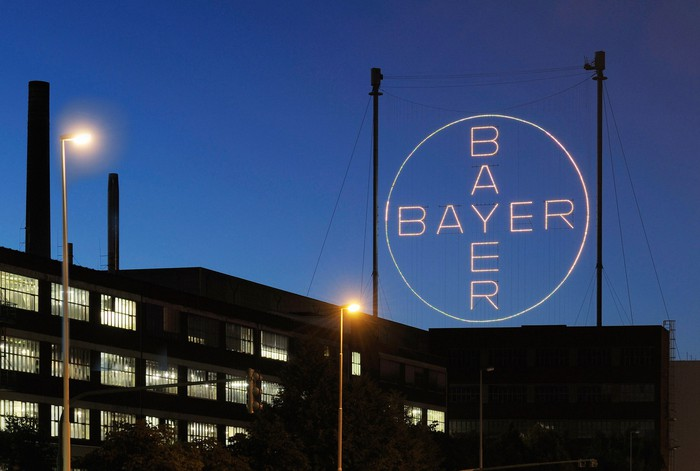 The Bayer cross.