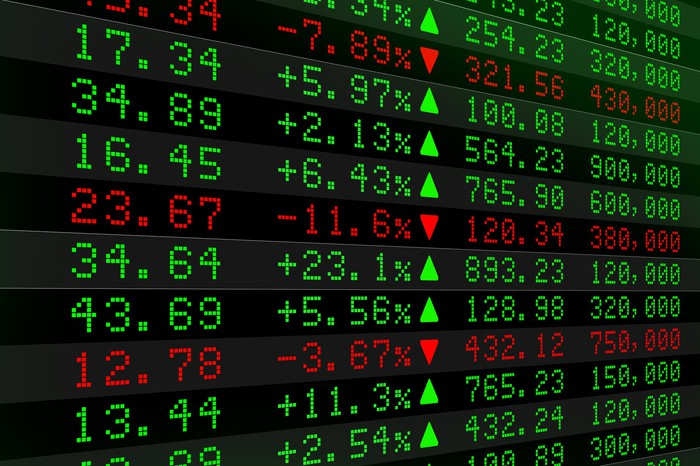Tickers showing a mix of rising and declining stock price moves.