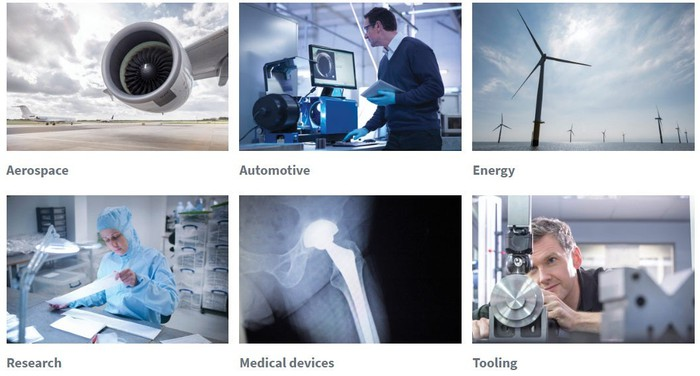 Shows LPW's six targeted sectors/industries and a picture representing each.