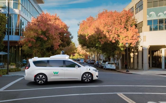 A Waymo self-driving test vehicle.