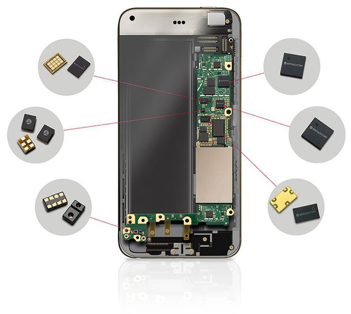 A diagram showing Broadcom parts in an iPhone.