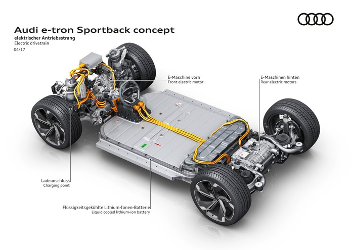 A cutaway illustration showing the e-tron Sportback's motors and battery pack
