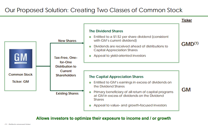A slide explaining GM's proposed dual-class stock structure