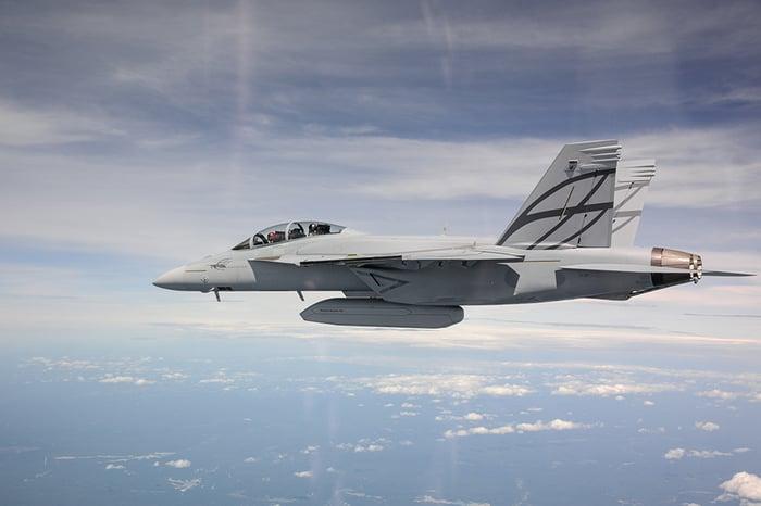 F/A-18 Super Hornet in flight.