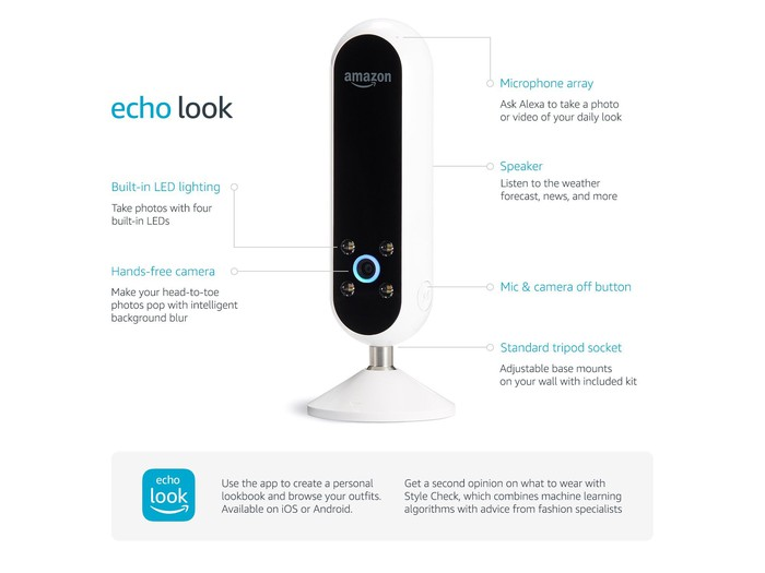 Image of Echo Look with list of features.