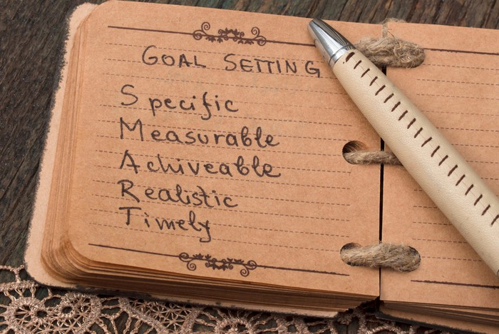 """A detailed guide to goal-setting the """"SMART"""" way."""
