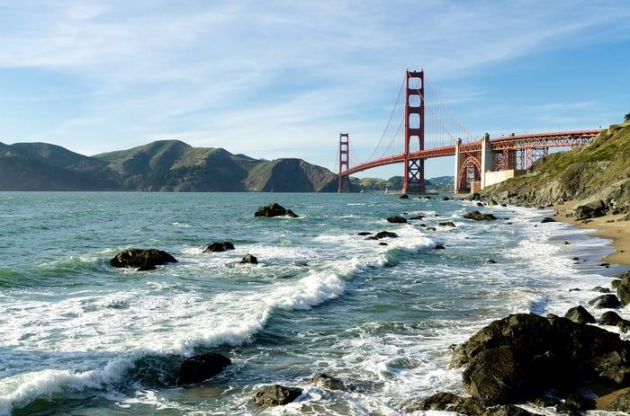 Golden Gate Bridge landmark in San Francisco, California.