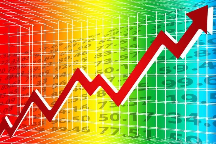 Stock chart going higher.