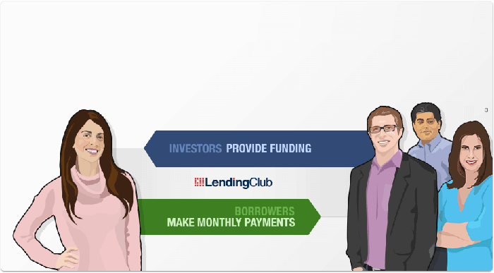 animated graphic showing  people and how the lending and borrowing platform works with arrows showing flow of money across the platform