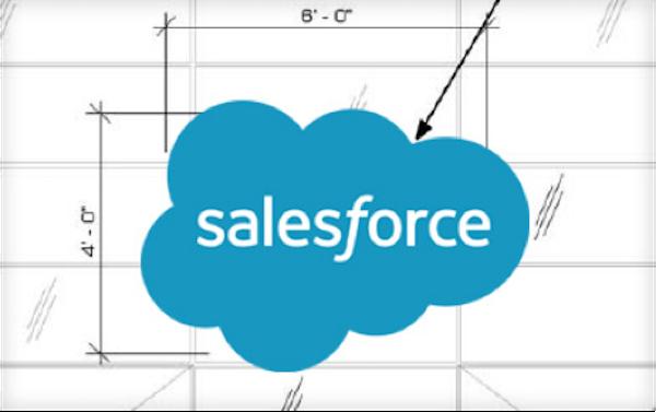 Image source: Salesforce.com