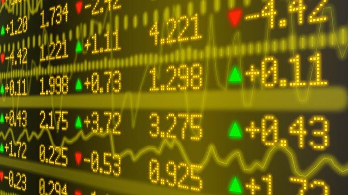 Electronic stock ticker wall in yellow.