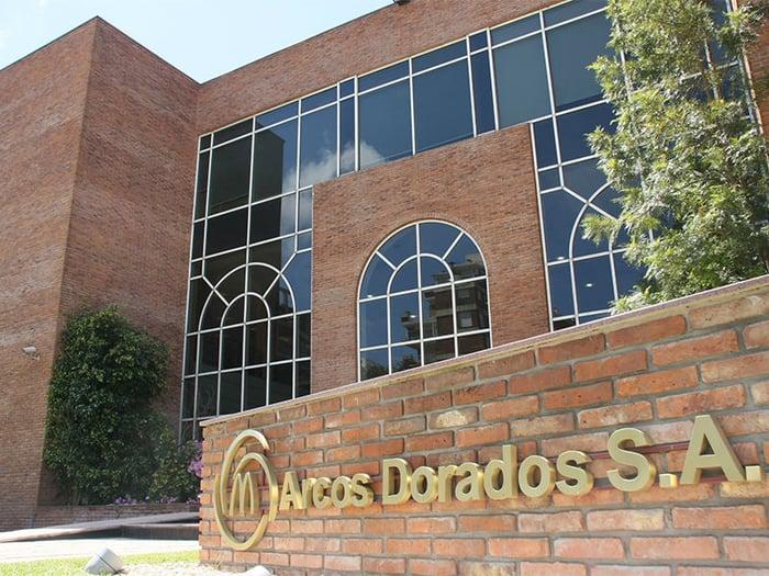 Arcos Dorados Holdings sign