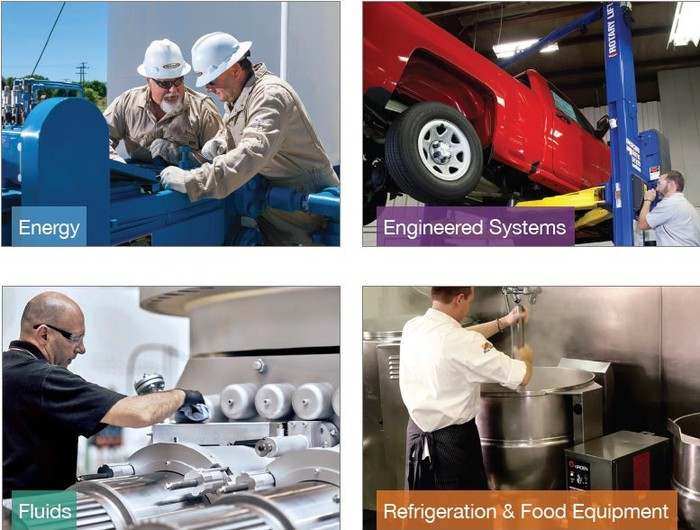 People at work in each of Dover's four business segments.