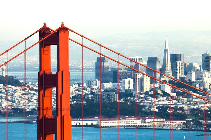 A picture of San Francisco with the Golden Gate Bridge in the foreground.