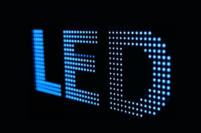 LED lighting display