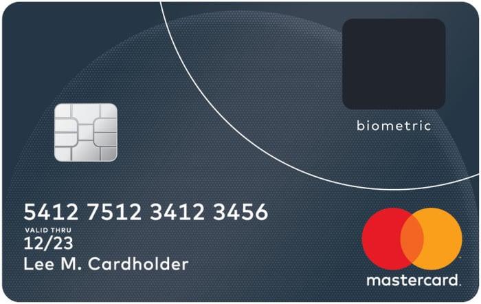 A Mastercard credit card touting biometrics.