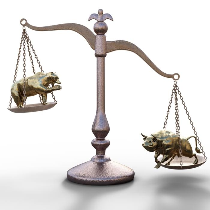 Bull vs. Bear.