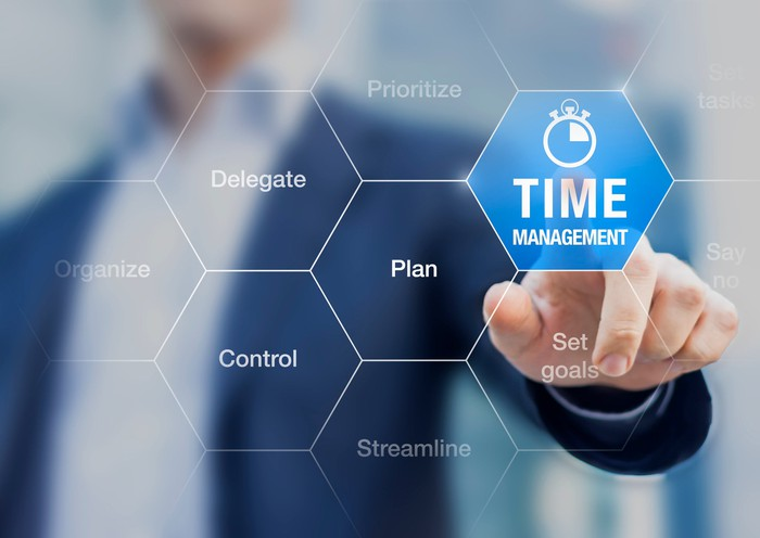 "A man pointing to a ""time management"" icon"