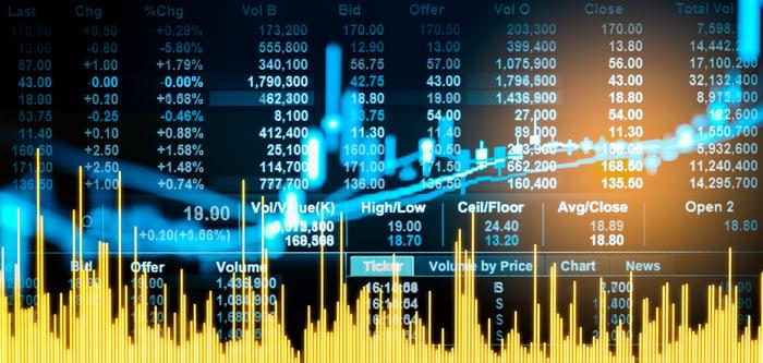 Generic graph of stock market data
