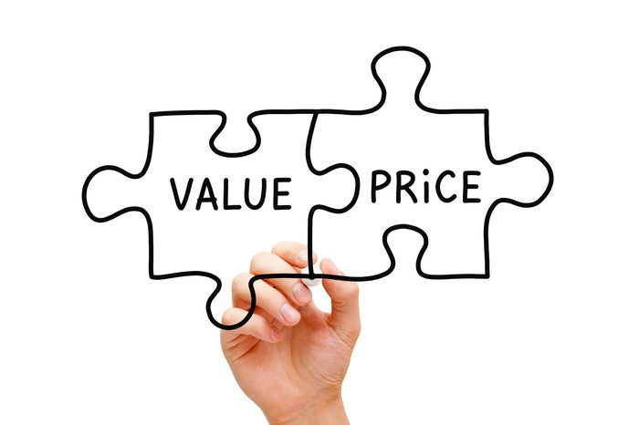 a hand draws puzzle pieces with the words value and price.