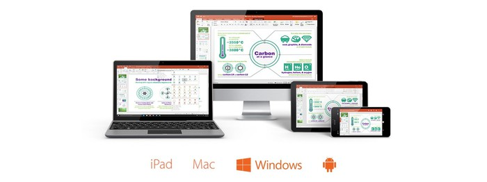 Microsoft Office running on a variety of devices.