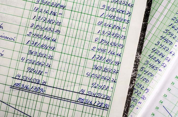 Accounting ledgers