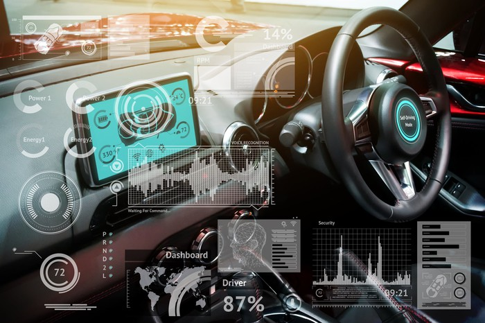 Abstract visualization of a smart car