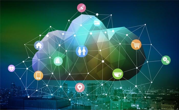 A visual representation of cloud computing.