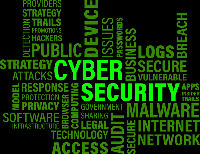 Word map centered on the words cybersecurity