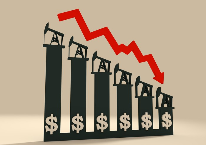 Oil derricks and dollar signs, with graph of falling prices