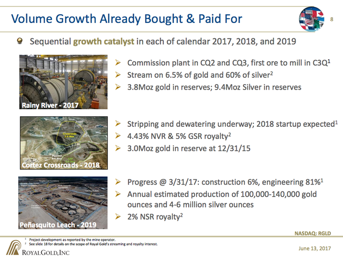 Three big projects Royal Gold has coming online in the next few years.
