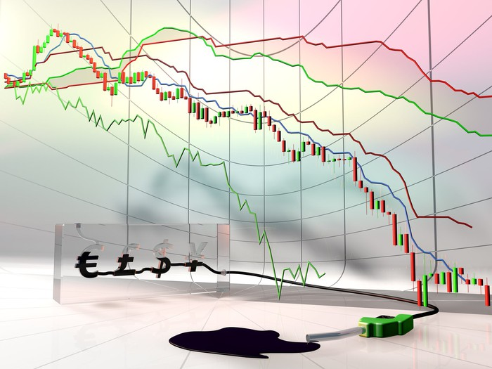 Downward graph with spilled oil