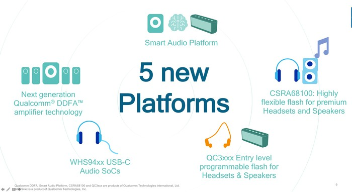 Image showing Qualcomm's new audio chips.