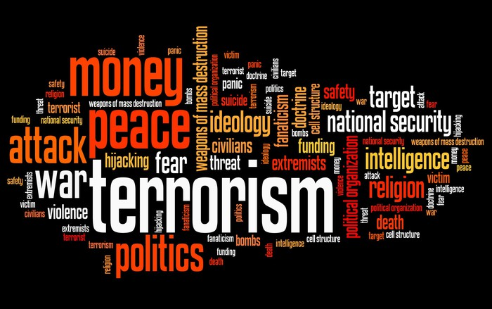 Word cloud of words associated with terrorism (money, peace, politics, target, etc.)
