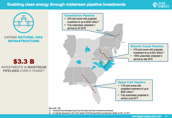 Duke Energy's midstream footprint