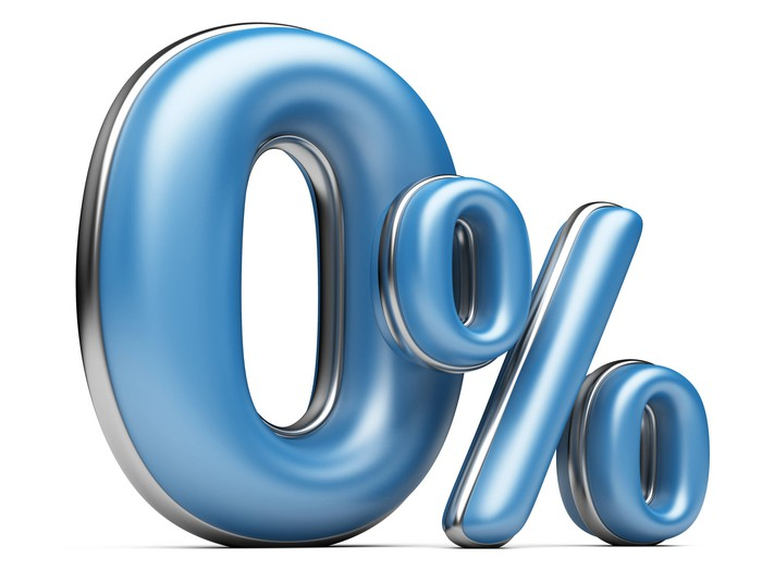 A balloon-like illustration of a zero and the percent sign