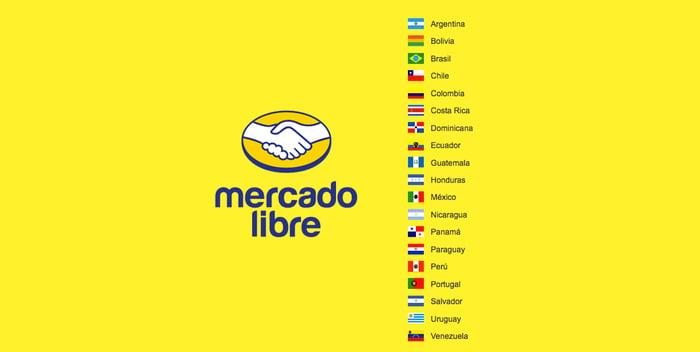 Mercadolibre's home page
