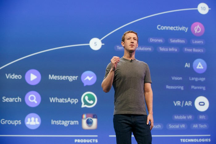 Facebook CEO Mark Zuckerberg on stage presenting a 10-year plan at F8 conference in 2016.