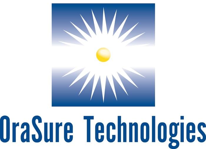 OraSure logo.