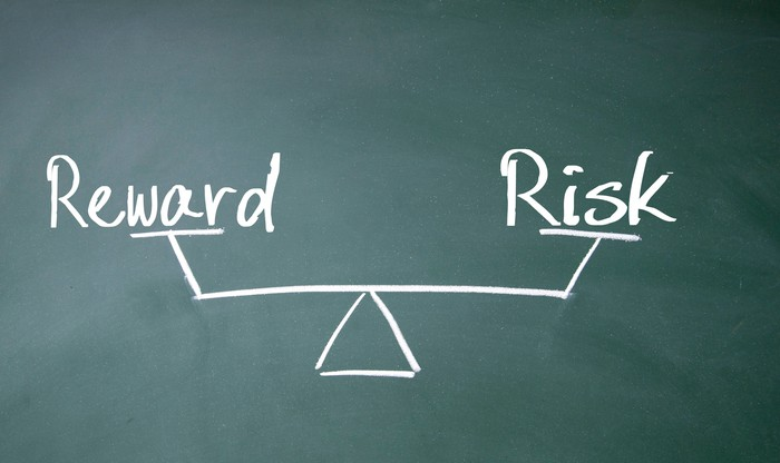 A chalkboard drawing of a scale with risk on one side and reward on the other.
