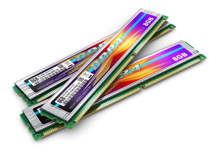 DDR4 RAM modules.