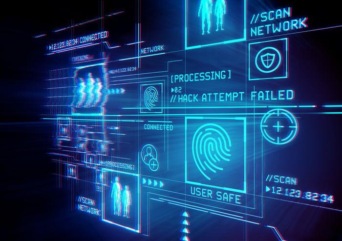 Digital security graphics