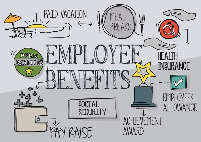 """a graphic with the words """"employee benefits"""" in the center and around it are words and images for """"paid vacation, """"health insurance,"""" etc."""
