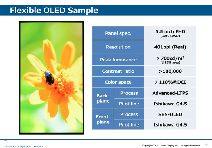 A specification sheet for JDI's OLED sample.