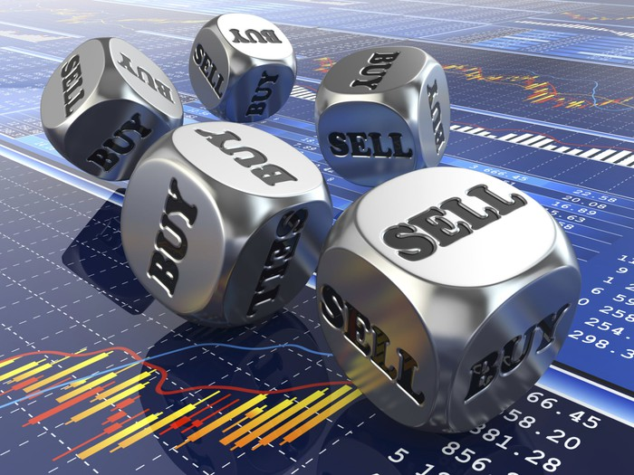 """Five dice, with """"Buy"""" and """"Sell"""" written on them, on top of financial graphs and charts."""