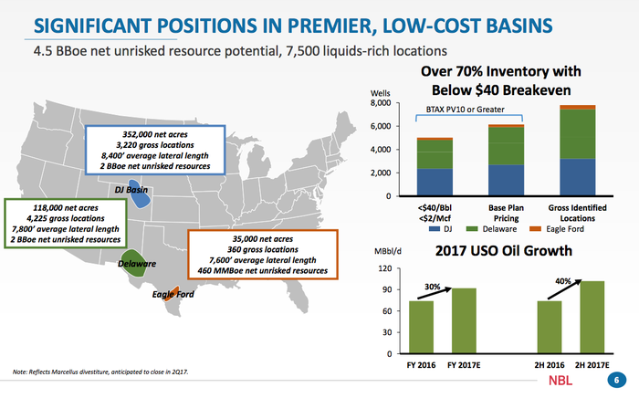 A graphic showing that Noble Energy has three primary regions and is expanding production.