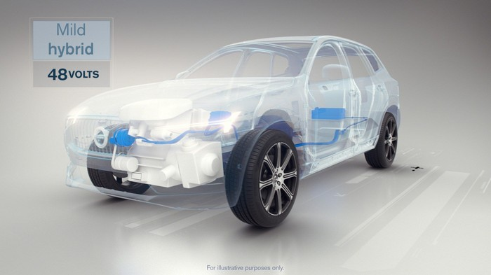 A cutaway illustration showing the configuration of Volvo's mild hybrid system.
