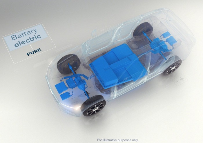 A cutaway illustration showing the basic configuration of Volvo's battery-electric system.