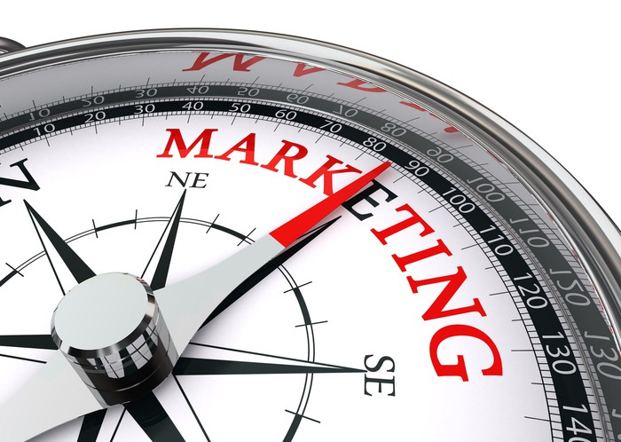 "Compass pointing towards the word ""marketing"""